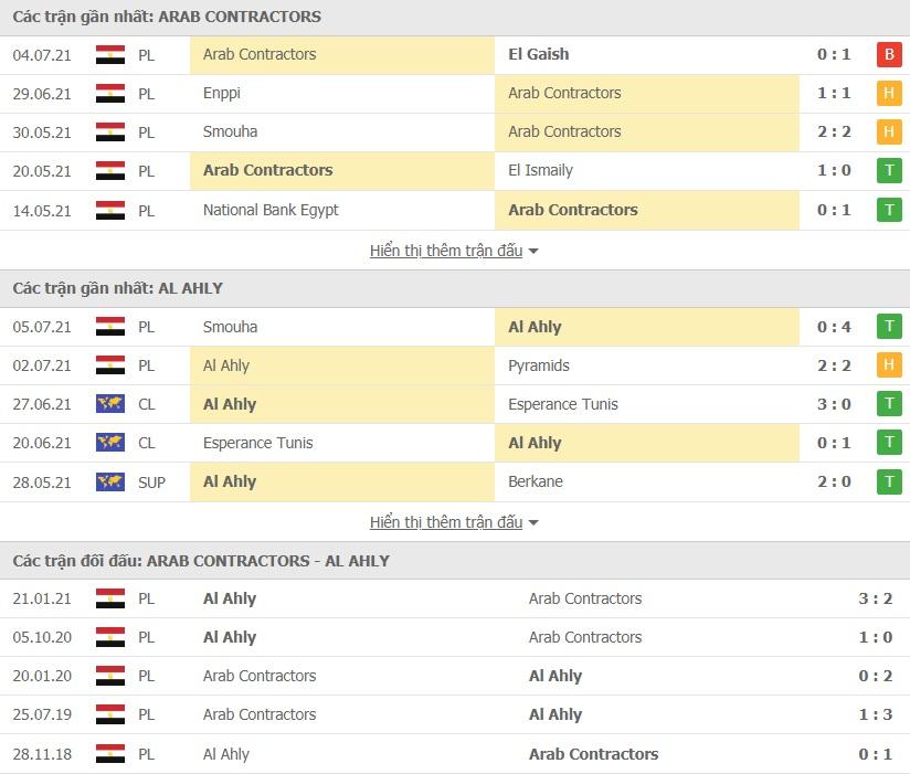 Arab Contractors vs Al Ahly doi dau