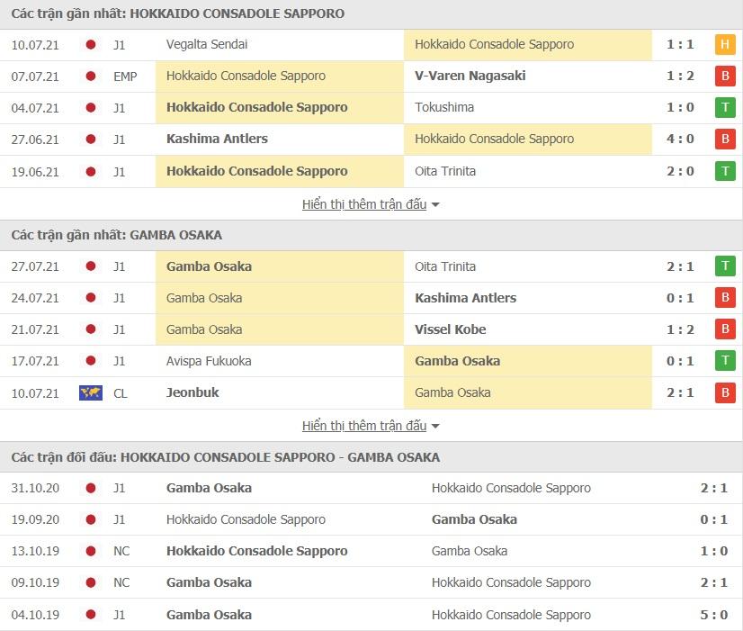 Consadole Sapporo vs Gamba Osaka doi dau