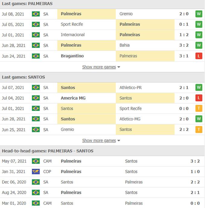 Doi dau Palmeiras vs Santos