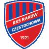 Nhận định, soi kèo Legia Warszawa vs Rakow Czestochowa, 1h00 ngày 18/7, Siêu Cup Ba Lan