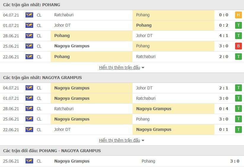 Pohang Steelers vs Nagoya Grampus doi dau