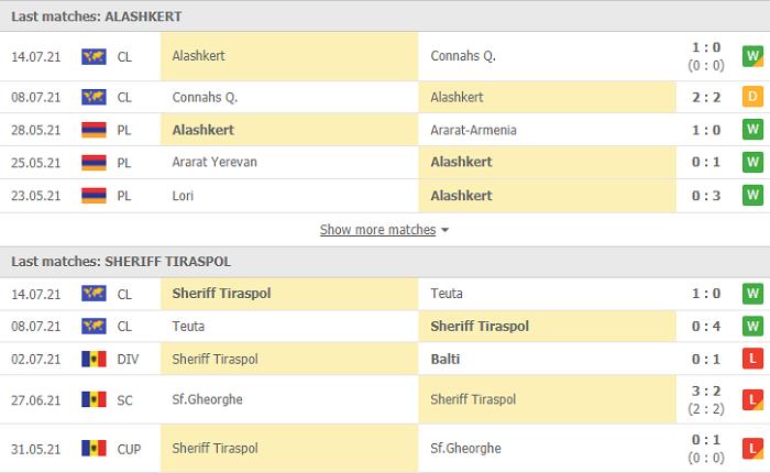 phong do alashkert vs sheriff