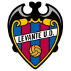 Soi tỷ lệ kèo phạt góc Cadiz vs Levante, 0h30 ngày 15/8