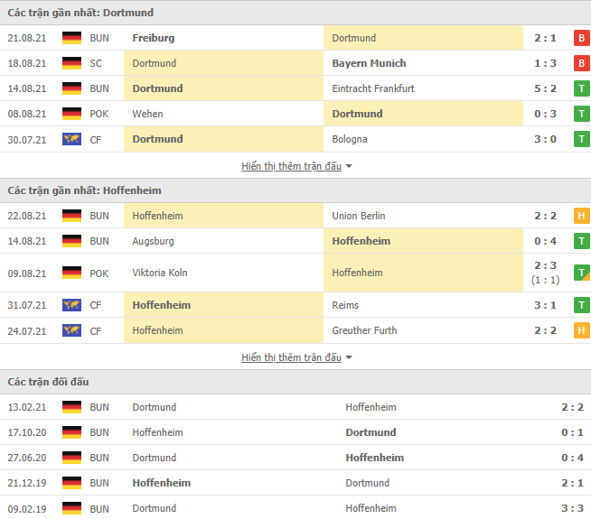 Dortmund dd 1