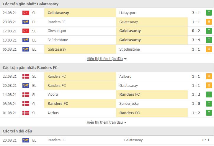Galatasaray dd