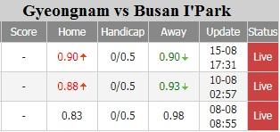 Gyeongnam vs Busan IPark ty le
