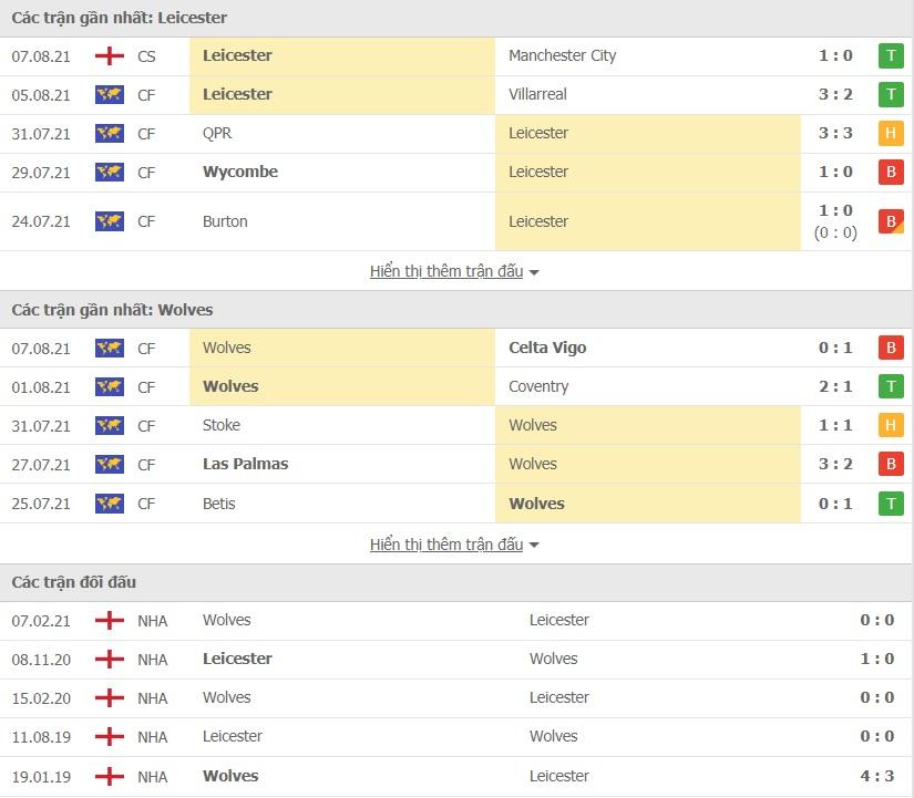 Leicester City vs Wolves doi dau