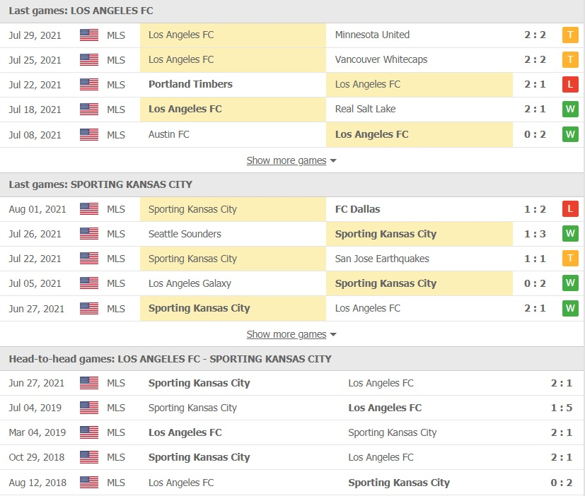 Los Angeles FC vs Kansas City doi dau