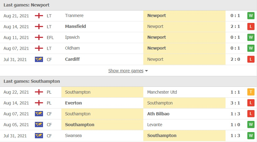 Newport County vs Southampton doi dau