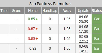 Sao Paulo vs Palmeiras ty le