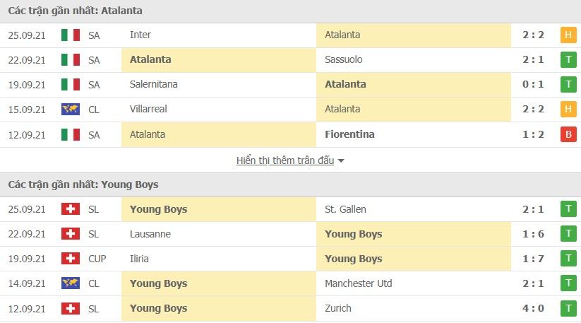 Atalanta vs Young Boys doi dau