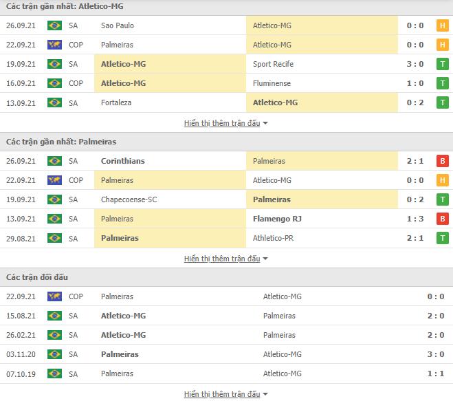 Atletico dd 1
