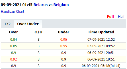 Belarus bd