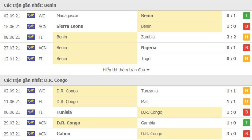 Benin vs CHDC Congo doi dau