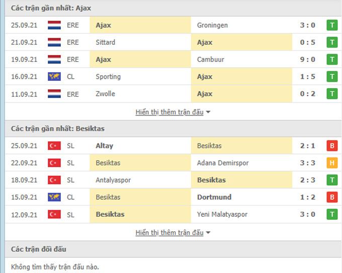 Doi dau Ajax vs Besiktas