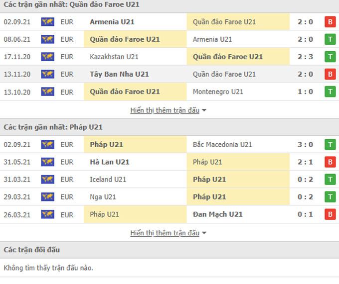 Doi dau U21 Faroe vs U21 France