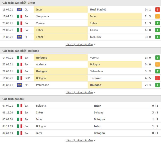 Inter Milan dd