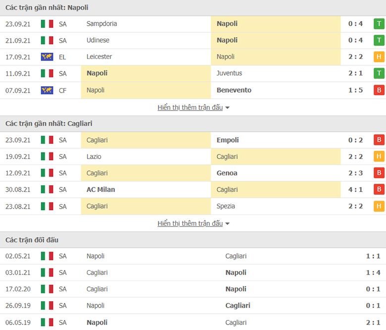Napoli vs Cagliari doi dau