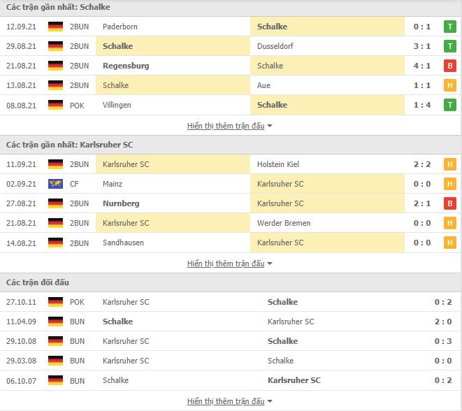 Schalke dd