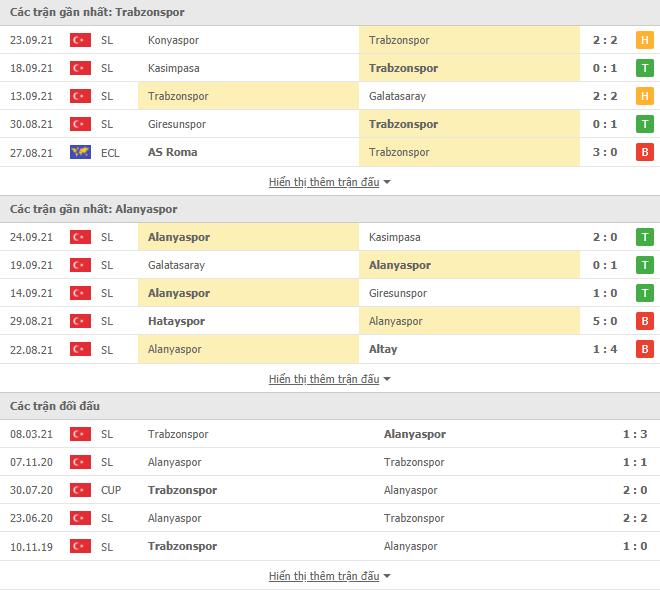 Trabzonspor dd