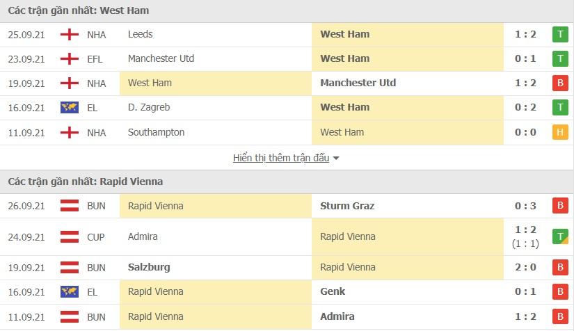West Ham vs Rapid Wien doi dau