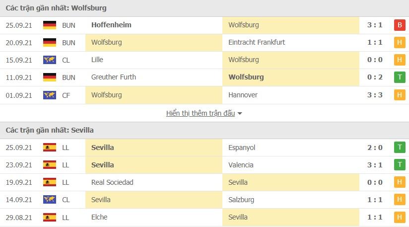 Wolfsburg vs Sevilla doi dau