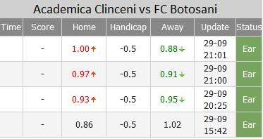 Academica Clinceni vs FC Botosani ty le