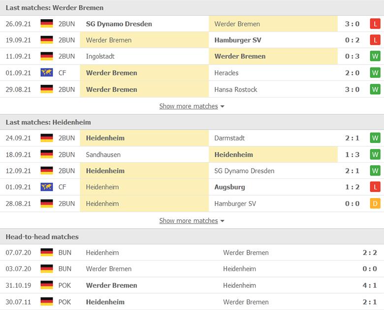 Bremen vs Heidenheim doi dau